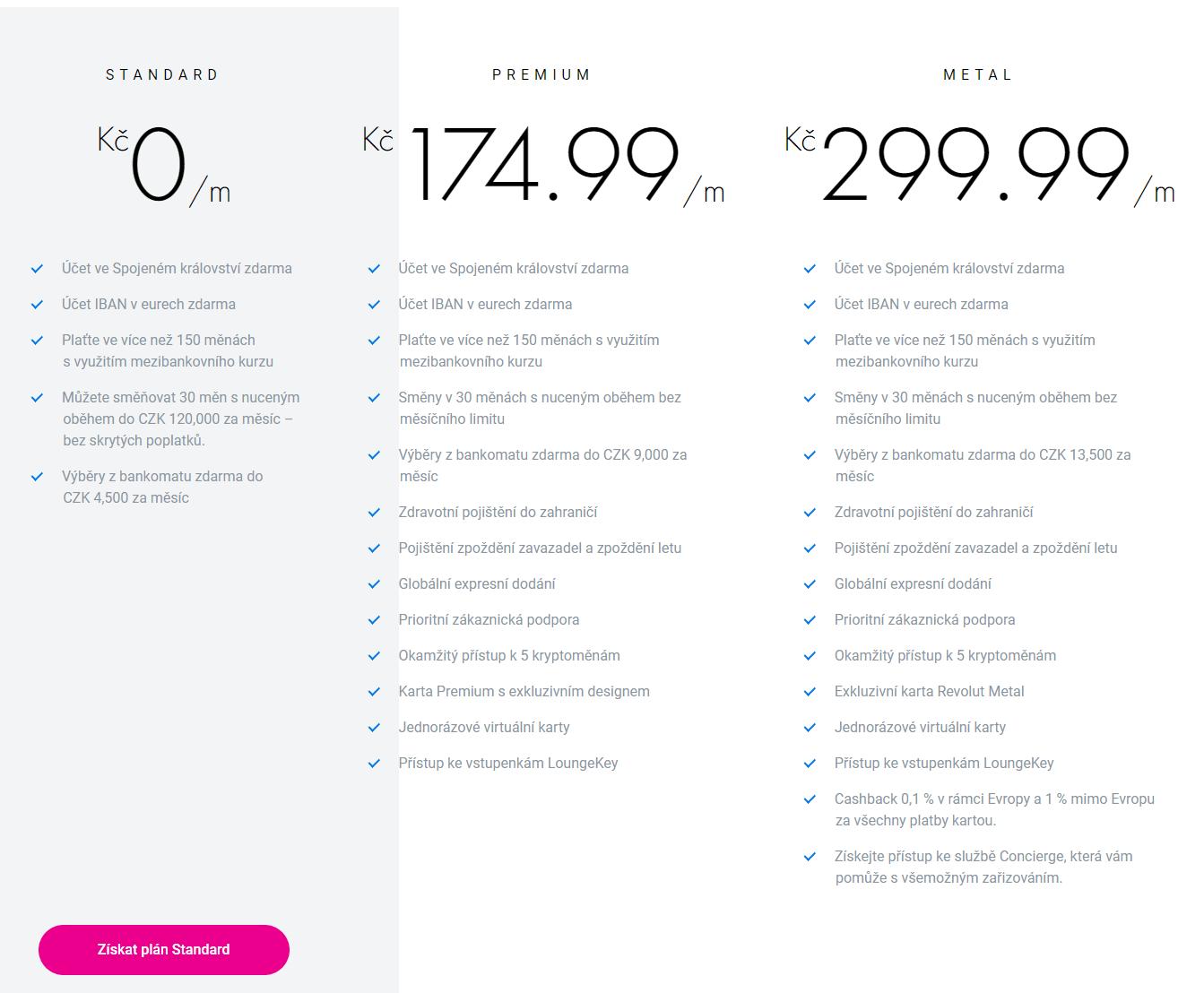 ceny účtů Revolut