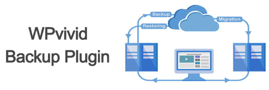 Migrate Backup WordPress